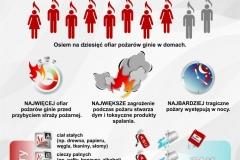 W_Polsce_corocznie_powstaje_ponad_150000_pozarow_co_piaty_z_nich_powstaje_w_domach-725x1024